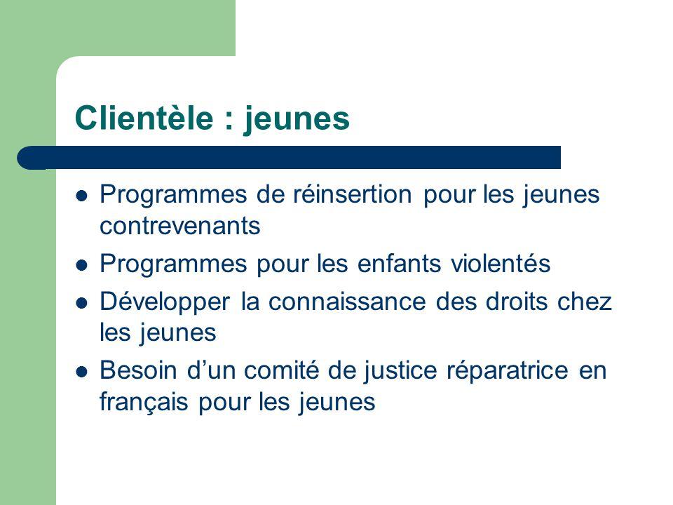Clientèle : jeunes Programmes de réinsertion pour les jeunes contrevenants Programmes pour les enfants violentés Développer la connaissance des droits