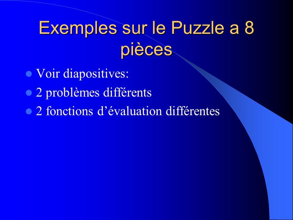 Exemples sur le Puzzle a 8 pièces Voir diapositives: 2 problèmes différents 2 fonctions dévaluation différentes