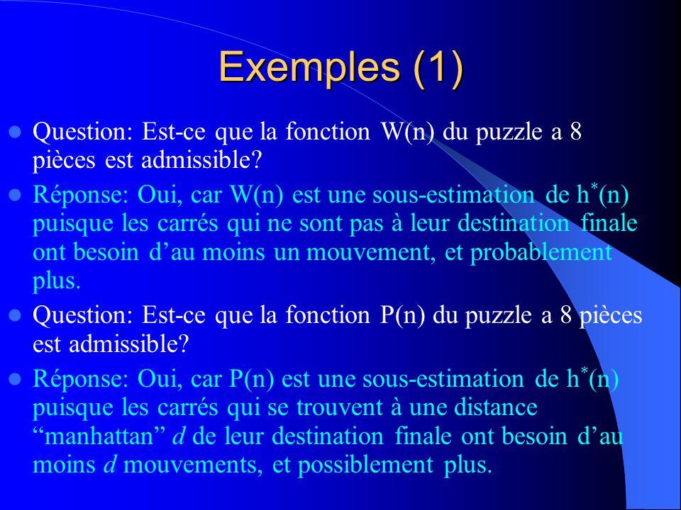 Exemples (1) Question: Est-ce que la fonction W(n) du puzzle a 8 pièces est admissible? Réponse: Oui, car W(n) est une sous-estimation de h * (n) puis