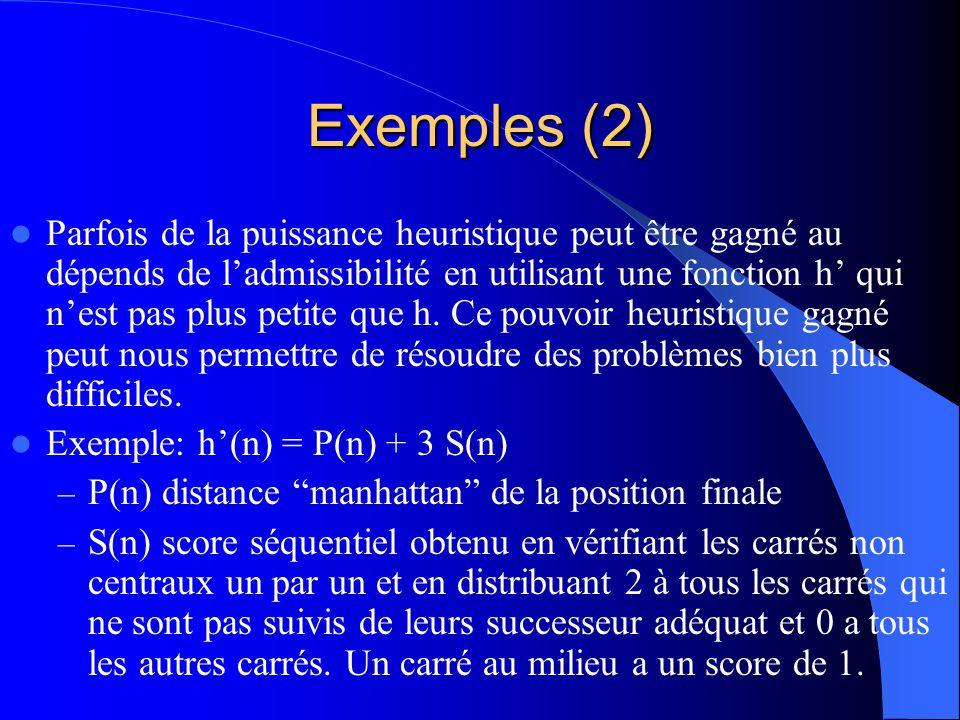 Exemples (2) Parfois de la puissance heuristique peut être gagné au dépends de ladmissibilité en utilisant une fonction h qui nest pas plus petite que
