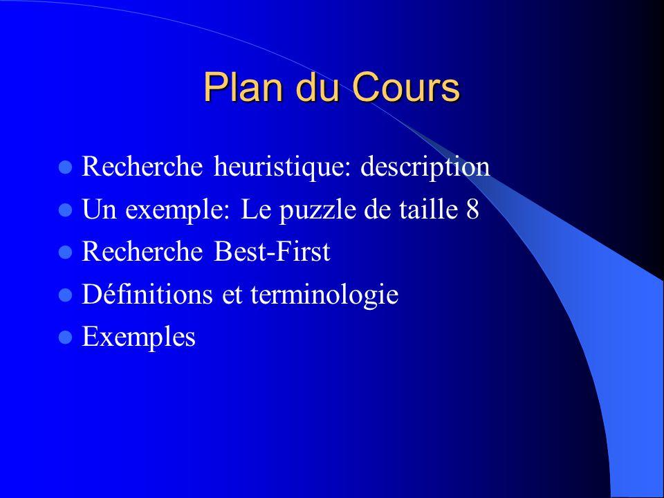 Plan du Cours Recherche heuristique: description Un exemple: Le puzzle de taille 8 Recherche Best-First Définitions et terminologie Exemples