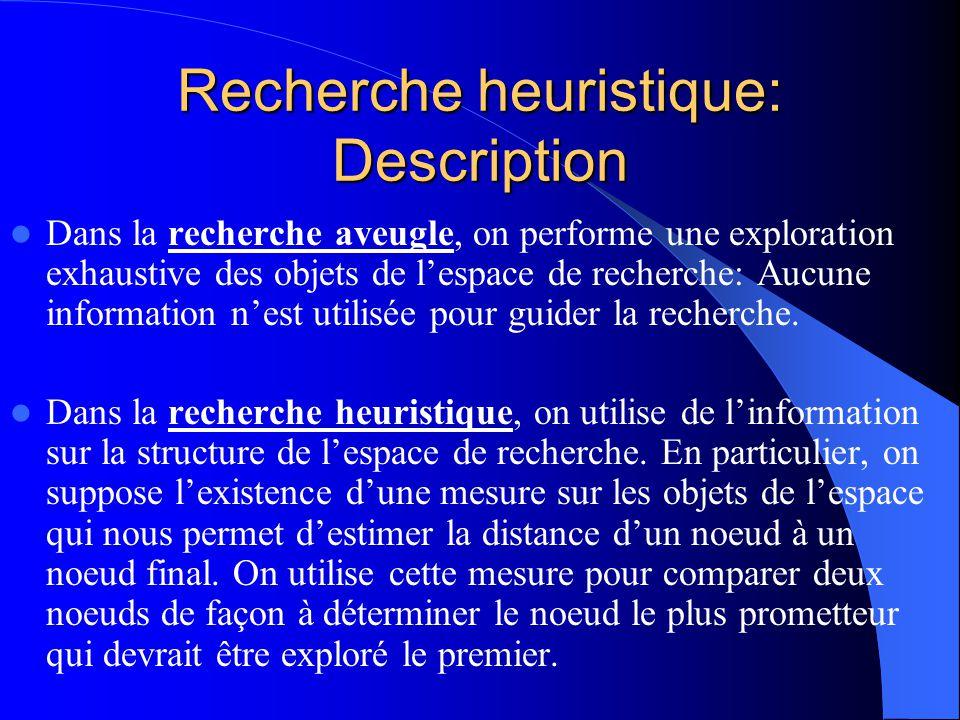 Recherche heuristique: Description Dans la recherche aveugle, on performe une exploration exhaustive des objets de lespace de recherche: Aucune inform