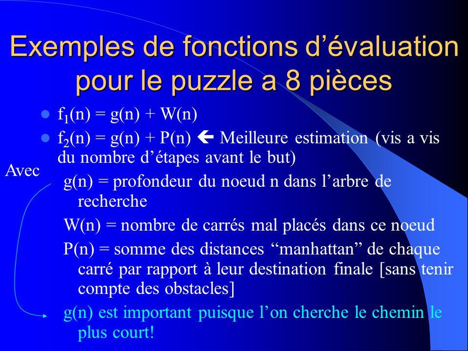 Exemples de fonctions dévaluation pour le puzzle a 8 pièces f 1 (n) = g(n) + W(n) f 2 (n) = g(n) + P(n) Meilleure estimation (vis a vis du nombre déta
