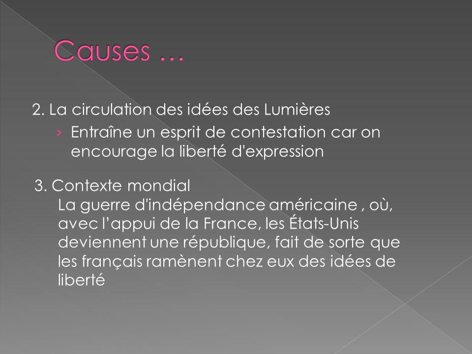 2. La circulation des idées des Lumières Entraîne un esprit de contestation car on encourage la liberté d'expression 3. Contexte mondial La guerre d'i