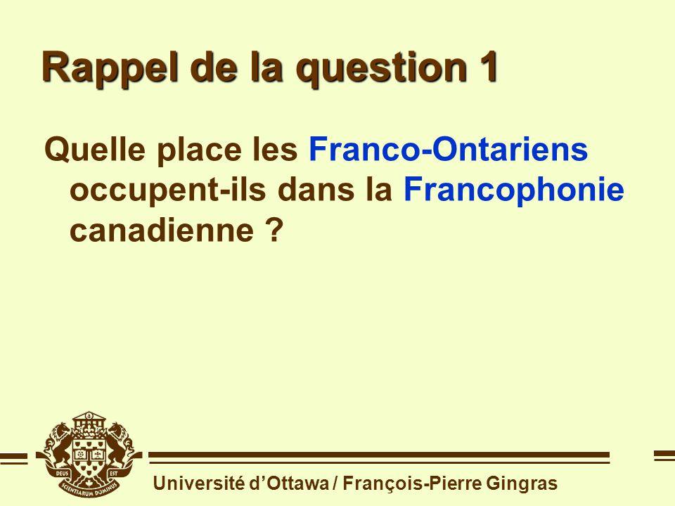 Distribution des francophones dans la population canadienne langueF/pop. LangueF/pop. maternelle totaleau foyertotale Québec5 741 40081,5%5 830 10082,