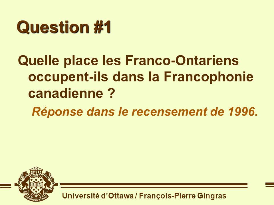 Distribution des francophones dans la population ontarienne langueF/pop.