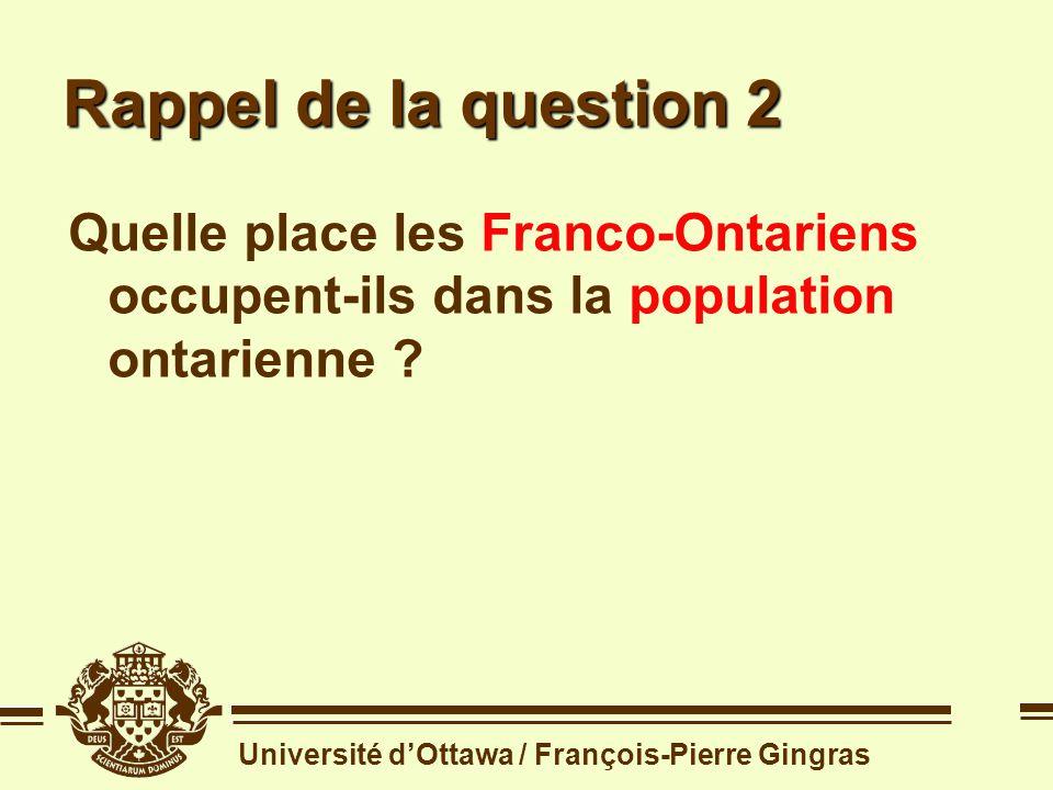 Université dOttawa / François-Pierre Gingras Distribution des francophones canadiens Français... langue maternelle langue au foyer Québec5 741 40085,6