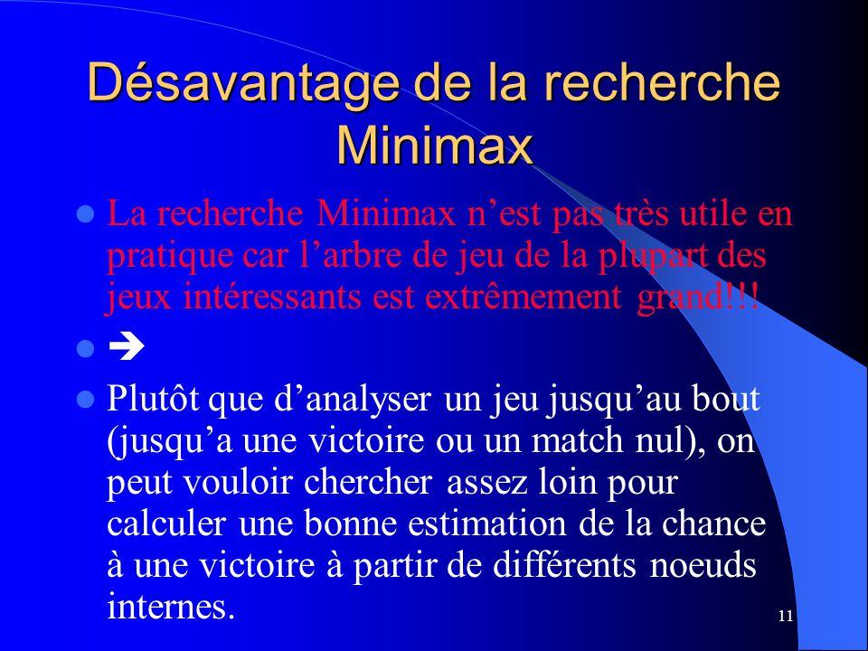 11 Désavantage de la recherche Minimax La recherche Minimax nest pas très utile en pratique car larbre de jeu de la plupart des jeux intéressants est extrêmement grand!!.