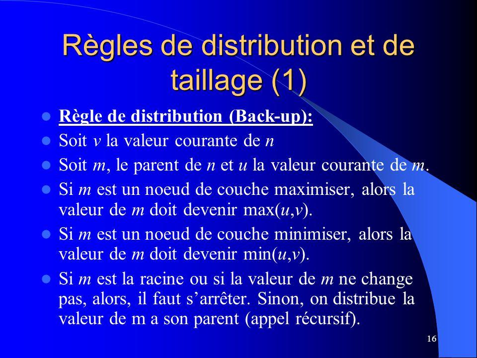 16 Règles de distribution et de taillage (1) Règle de distribution (Back-up): Soit v la valeur courante de n Soit m, le parent de n et u la valeur courante de m.