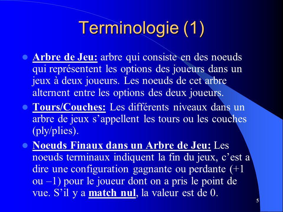 5 Terminologie (1) Arbre de Jeu: arbre qui consiste en des noeuds qui représentent les options des joueurs dans un jeux à deux joueurs.