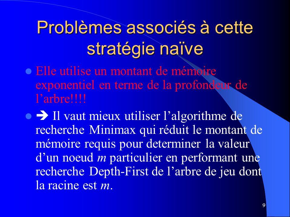 9 Problèmes associés à cette stratégie naïve Elle utilise un montant de mémoire exponentiel en terme de la profondeur de larbre!!!.
