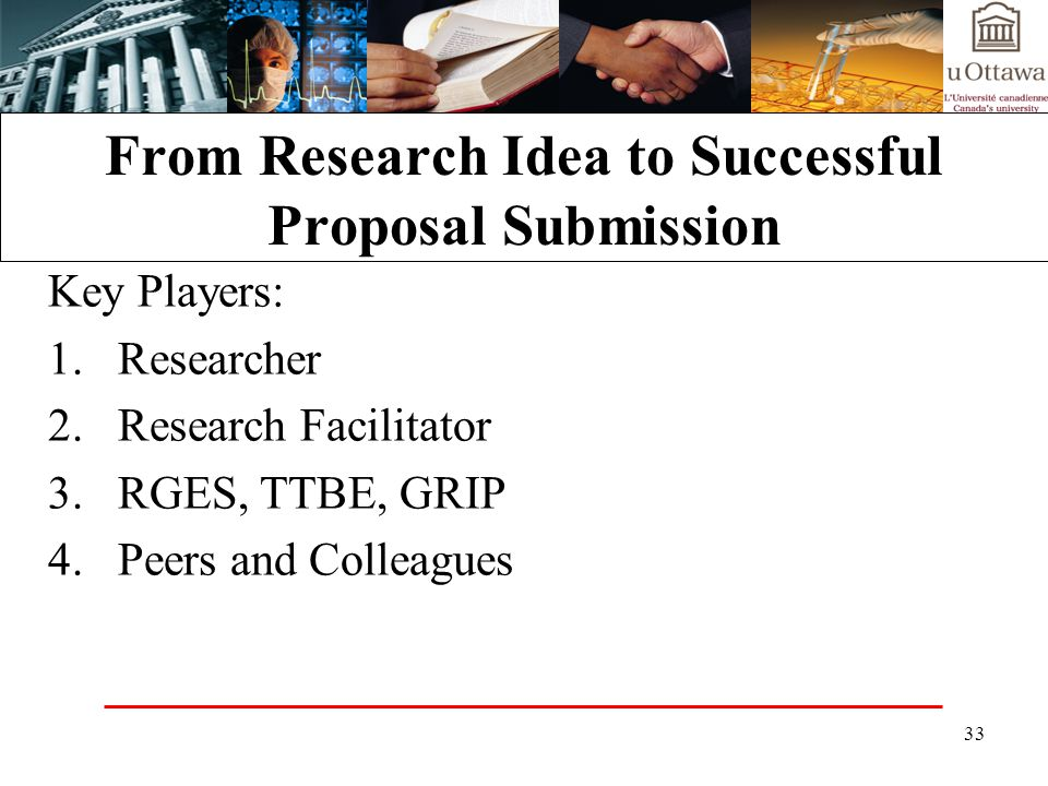 33 From Research Idea to Successful Proposal Submission Key Players: 1.Researcher 2.Research Facilitator 3.RGES, TTBE, GRIP 4.Peers and Colleagues