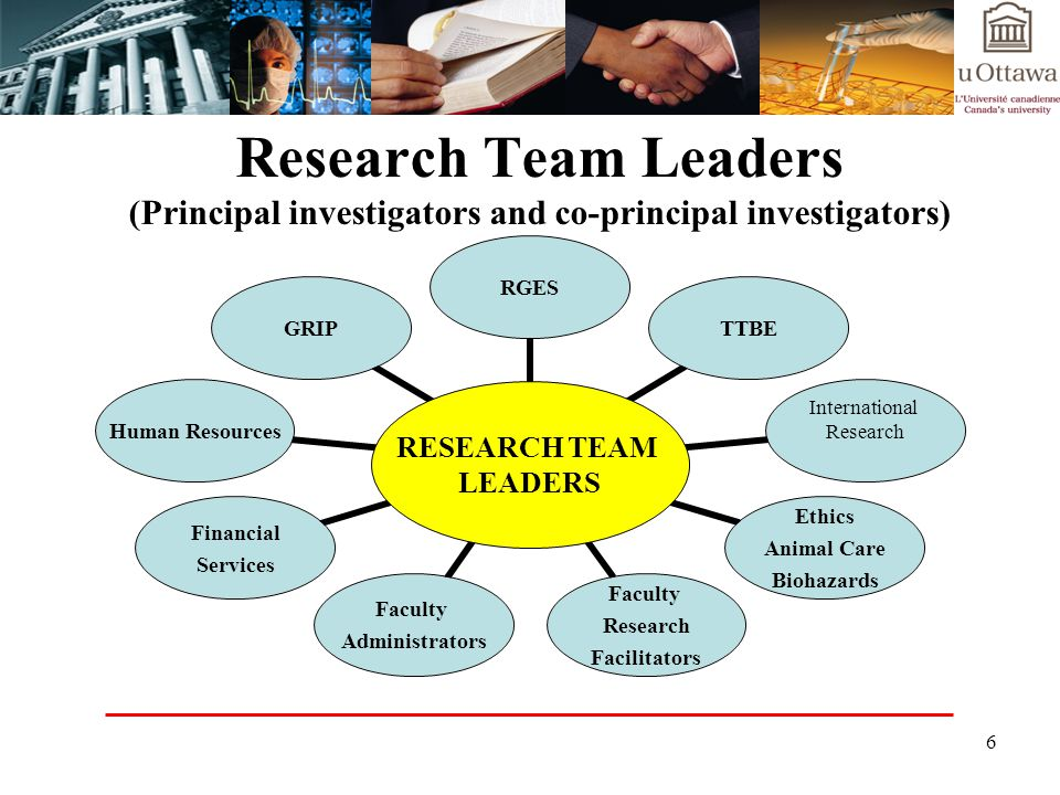 7 I.2.Research Team Leaders (Principal investigators and co-principal investigators) Responsible for: –management and conduct of project activities; –progress reporting; –sound financial management of research funds; –human resource management, including proper supervision and workplace safety; –compliance with policies and procedures: Both U of O and research sponsors; –Compliance with terms and conditions of the award (grants or contract)