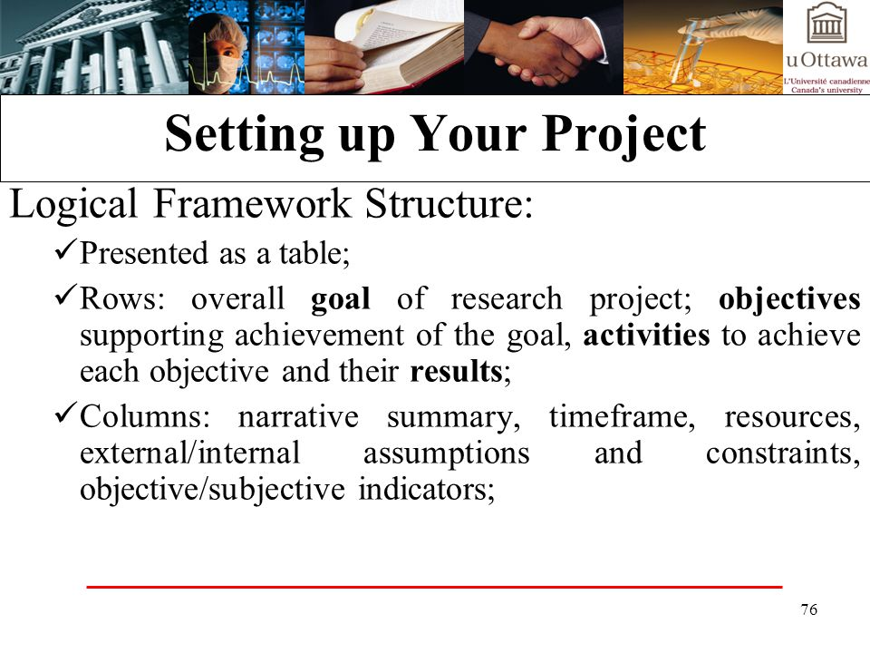 76 Setting up Your Project Logical Framework Structure: Presented as a table; Rows: overall goal of research project; objectives supporting achievement of the goal, activities to achieve each objective and their results; Columns: narrative summary, timeframe, resources, external/internal assumptions and constraints, objective/subjective indicators;