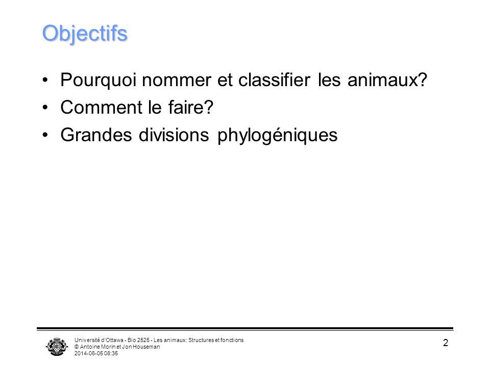 Université dOttawa - Bio 2525 - Les animaux: Structures et fonctions © Antoine Morin et Jon Houseman 2014-06-05 08:37 2 Objectifs Pourquoi nommer et classifier les animaux.