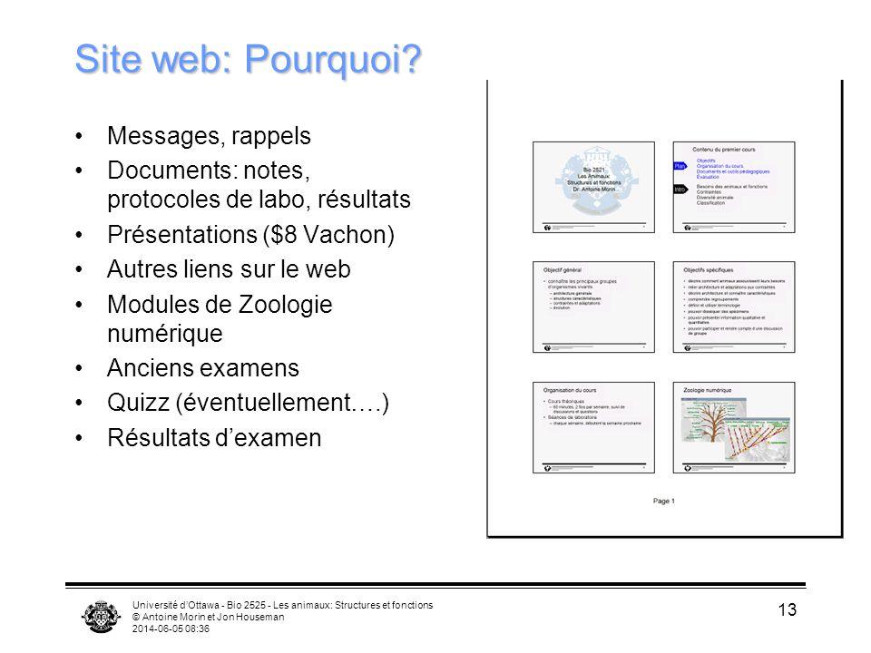 Université dOttawa - Bio 2525 - Les animaux: Structures et fonctions © Antoine Morin et Jon Houseman 2014-06-05 08:38 13 Site web: Pourquoi? Messages,