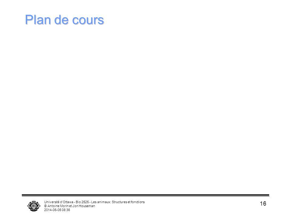 Université dOttawa - Bio 2525 - Les animaux: Structures et fonctions © Antoine Morin et Jon Houseman 2014-06-05 08:38 16 Plan de cours