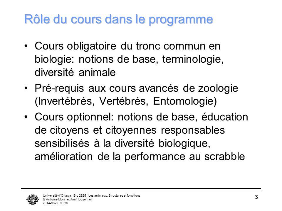 Université dOttawa - Bio 2525 - Les animaux: Structures et fonctions © Antoine Morin et Jon Houseman 2014-06-05 08:38 3 Rôle du cours dans le programm