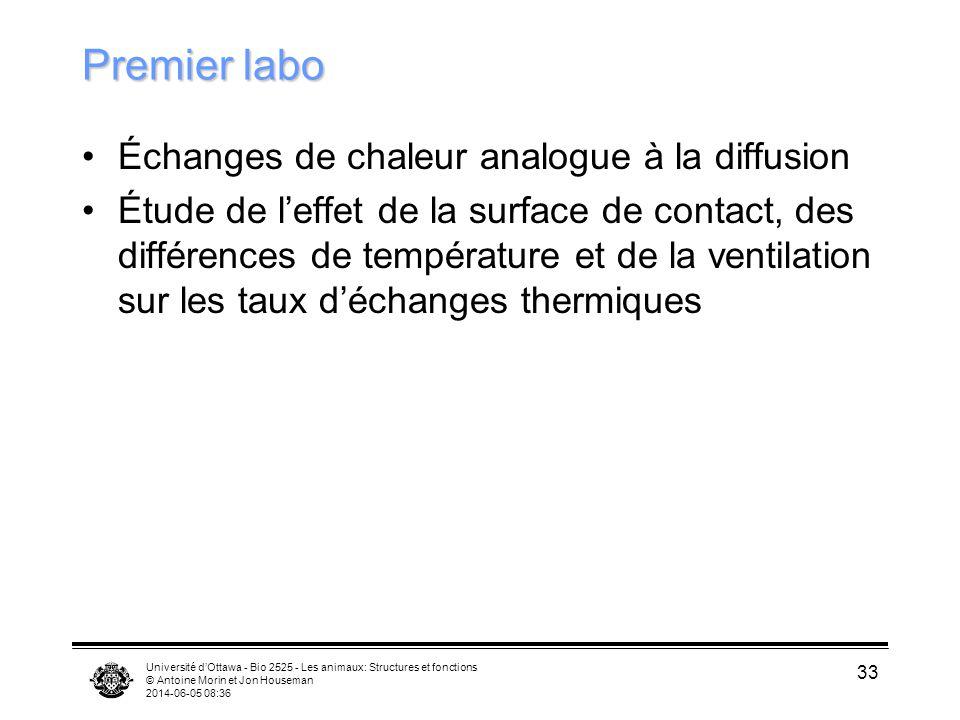 Université dOttawa - Bio 2525 - Les animaux: Structures et fonctions © Antoine Morin et Jon Houseman 2014-06-05 08:38 33 Premier labo Échanges de chal