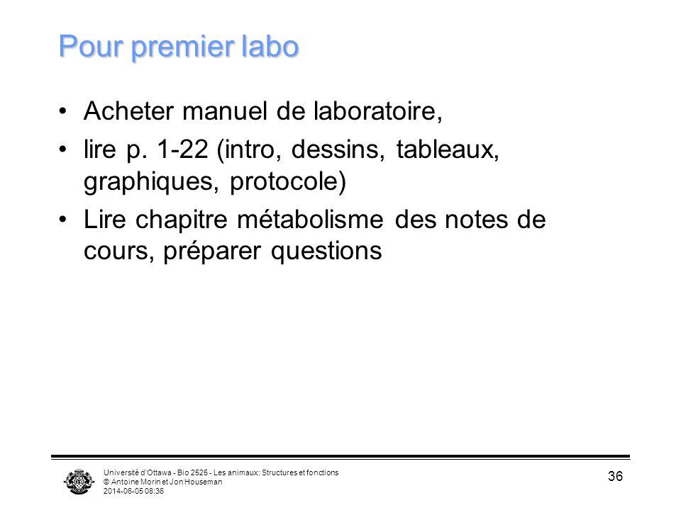 Université dOttawa - Bio 2525 - Les animaux: Structures et fonctions © Antoine Morin et Jon Houseman 2014-06-05 08:38 36 Pour premier labo Acheter man