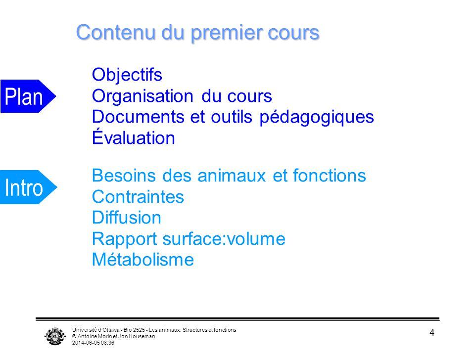 Université dOttawa - Bio 2525 - Les animaux: Structures et fonctions © Antoine Morin et Jon Houseman 2014-06-05 08:38 4 Contenu du premier cours Conte