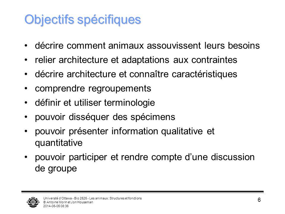 Université dOttawa - Bio 2525 - Les animaux: Structures et fonctions © Antoine Morin et Jon Houseman 2014-06-05 08:38 6 Objectifs spécifiques décrire