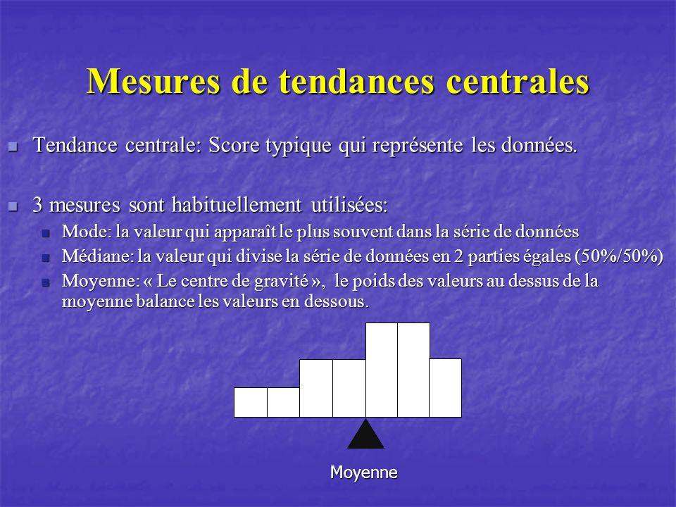 Mesures de tendances centrales Tendance centrale: Score typique qui représente les données. Tendance centrale: Score typique qui représente les donnée