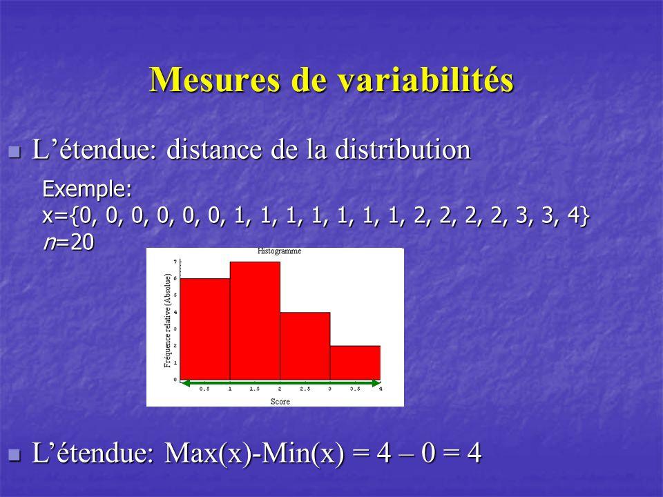 Mesures de variabilités Létendue: distance de la distribution Létendue: distance de la distribution Exemple: x={0, 0, 0, 0, 0, 0, 1, 1, 1, 1, 1, 1, 1, 2, 2, 2, 2, 3, 3, 4} n=20 Létendue: Max(x)-Min(x) = 4 – 0 = 4 Létendue: Max(x)-Min(x) = 4 – 0 = 4