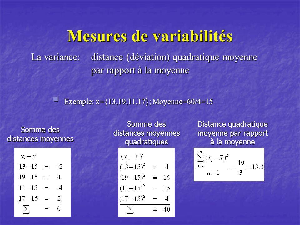 Mesures de variabilités La variance:distance (déviation) quadratique moyenne par rapport à la moyenne Exemple: x={13,19,11,17}; Moyenne=60/4=15 Exemple: x={13,19,11,17}; Moyenne=60/4=15 Somme des distances moyennes Somme des distances moyennes quadratiques Distance quadratique moyenne par rapport à la moyenne