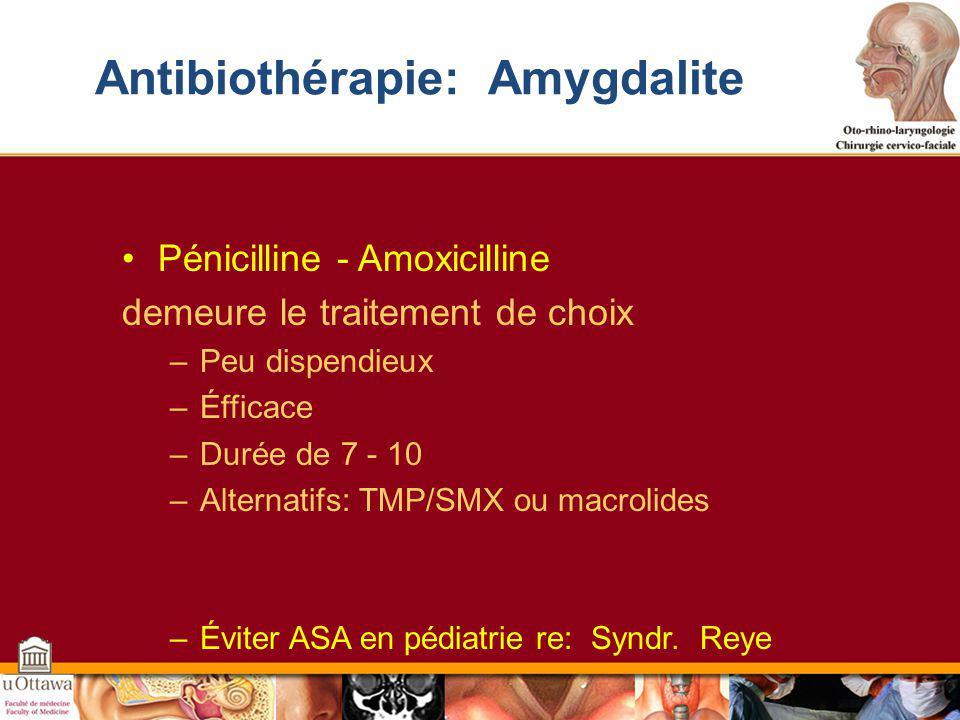 Antibiothérapie: Amygdalite Pénicilline - Amoxicilline demeure le traitement de choix –Peu dispendieux –Éfficace –Durée de 7 - 10 –Alternatifs: TMP/SM