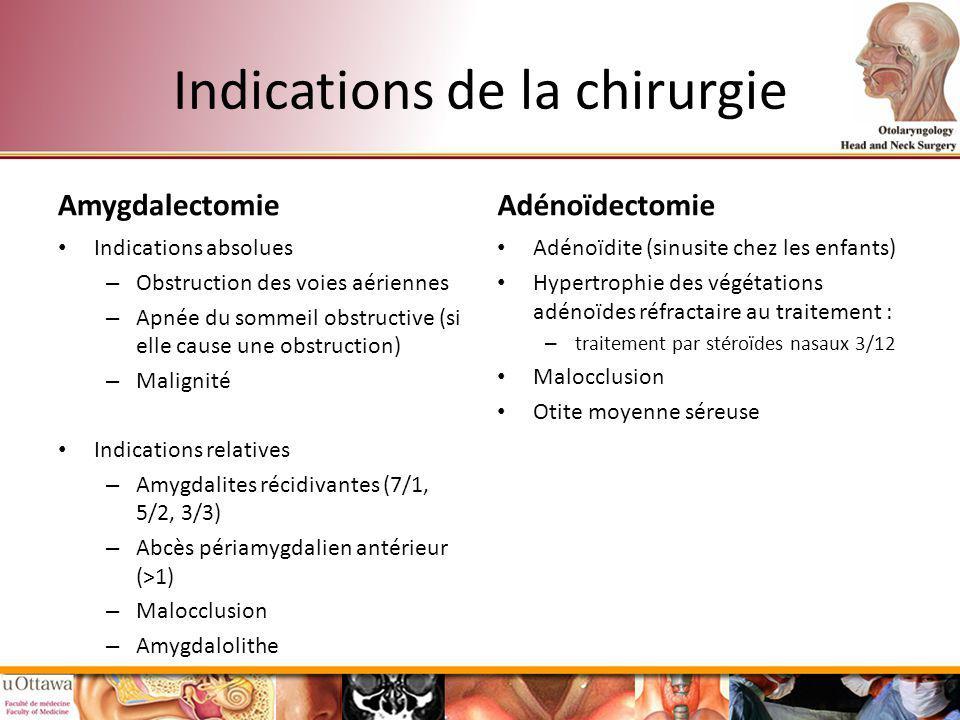 Indications de la chirurgie Amygdalectomie Indications absolues – Obstruction des voies aériennes – Apnée du sommeil obstructive (si elle cause une ob