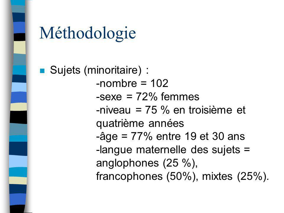Questions de recherche –Q1: Quelles sont les caractéristiques psychométriques des indicateurs de stress du DSP de Derogatis (version française) chez d