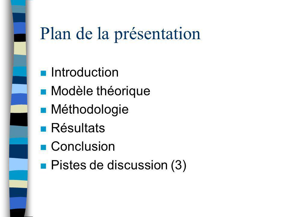 Plan de la présentation n Introduction n Modèle théorique n Méthodologie n Résultats n Conclusion n Pistes de discussion (3)
