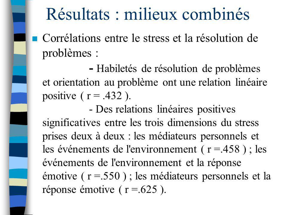 Résultats : 2 milieux combinés n Analyse factorielle de RPS : 1. Habiletés de résolution de problèmes, 2. Orientation au problème.