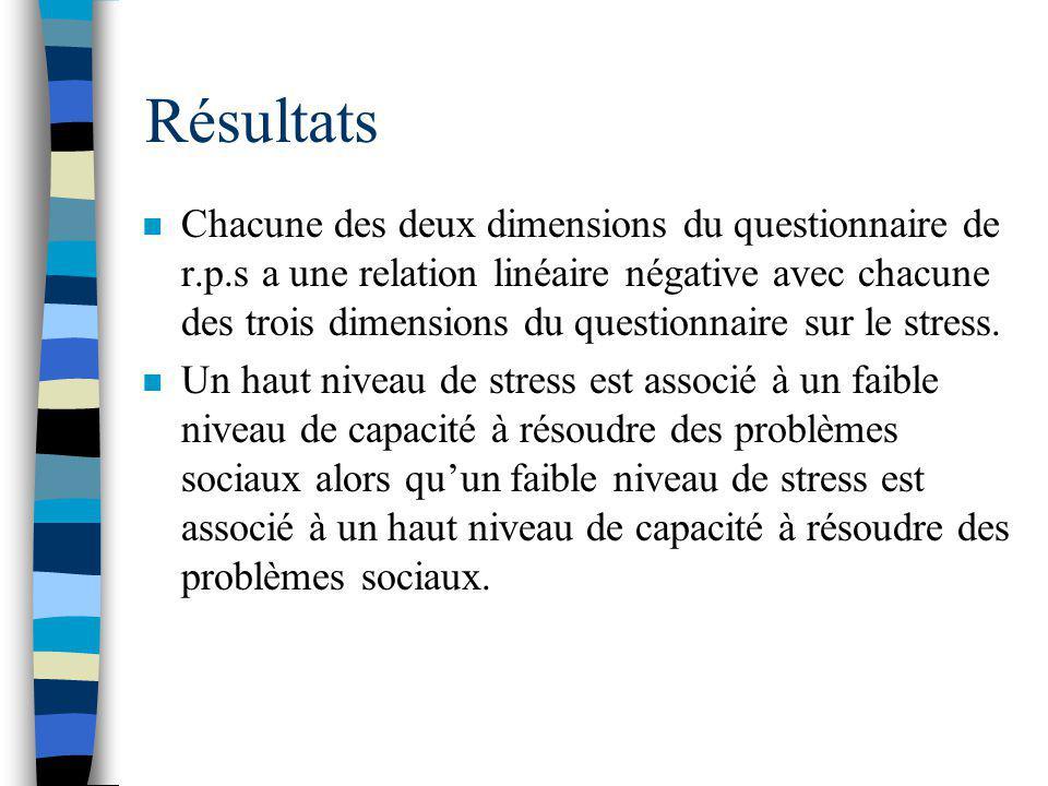 Résultats : milieux combinés n Corrélations entre le stress et la résolution de problèmes : - Habiletés de résolution de problèmes et orientation au problème ont une relation linéaire positive ( r =.432 ).