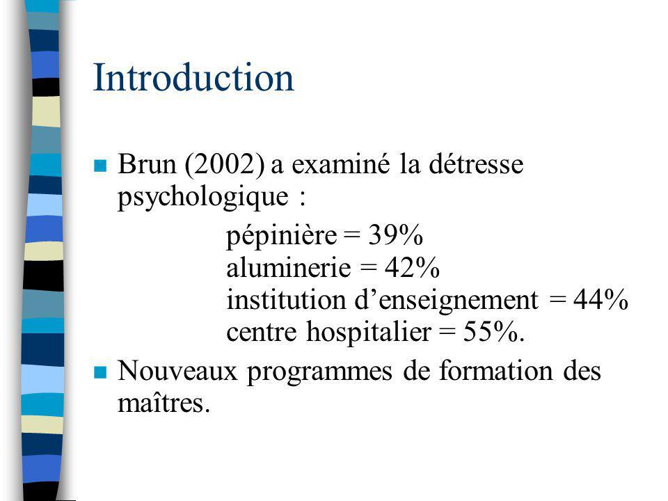 Introduction n Brun (2002) a examiné la détresse psychologique : pépinière = 39% aluminerie = 42% institution denseignement = 44% centre hospitalier = 55%.