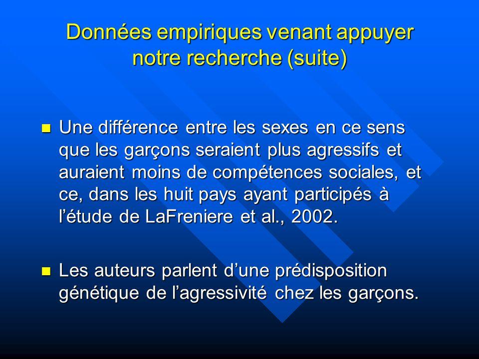 Données empiriques venant appuyer notre recherche (suite) Une différence entre les sexes en ce sens que les garçons seraient plus agressifs et auraient moins de compétences sociales, et ce, dans les huit pays ayant participés à létude de LaFreniere et al., 2002.
