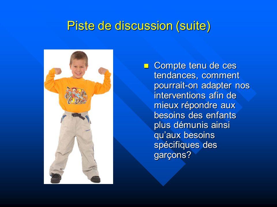 Piste de discussion (suite) Compte tenu de ces tendances, comment pourrait-on adapter nos interventions afin de mieux répondre aux besoins des enfants plus démunis ainsi quaux besoins spécifiques des garçons