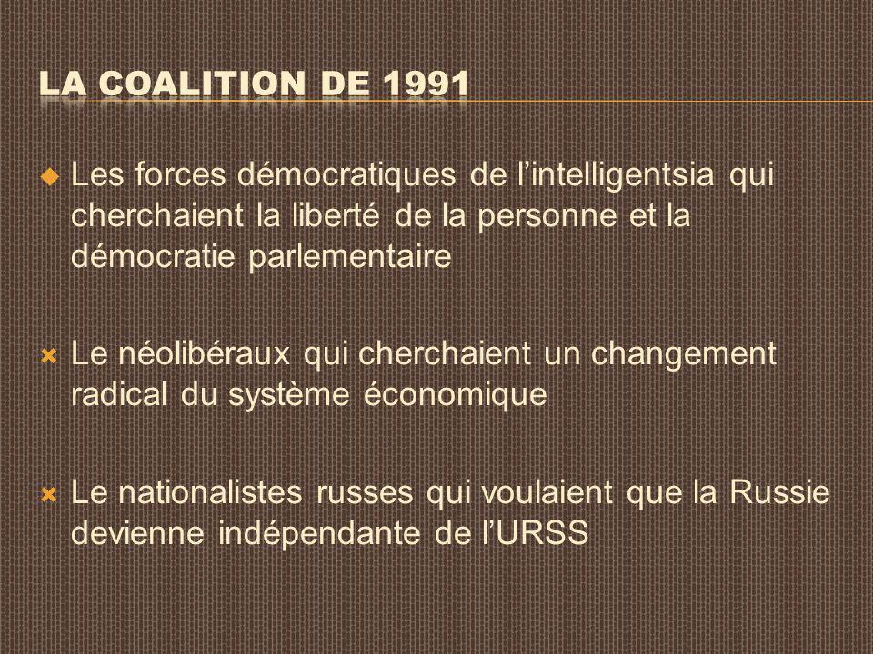 Les forces démocratiques de lintelligentsia qui cherchaient la liberté de la personne et la démocratie parlementaire Le néolibéraux qui cherchaient un
