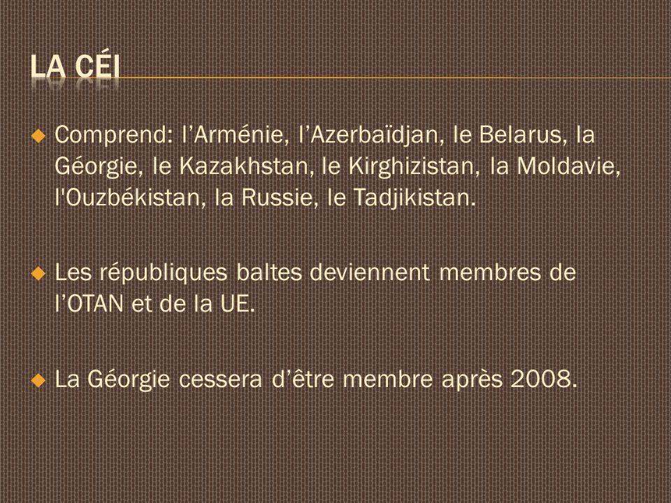 Comprend: lArménie, lAzerbaïdjan, le Belarus, la Géorgie, le Kazakhstan, le Kirghizistan, la Moldavie, l'Ouzbékistan, la Russie, le Tadjikistan. Les r