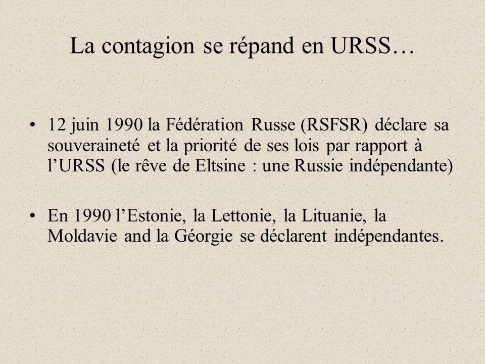 La contagion se répand en URSS… 12 juin 1990 la Fédération Russe (RSFSR) déclare sa souveraineté et la priorité de ses lois par rapport à lURSS (le rêve de Eltsine : une Russie indépendante) En 1990 lEstonie, la Lettonie, la Lituanie, la Moldavie and la Géorgie se déclarent indépendantes.