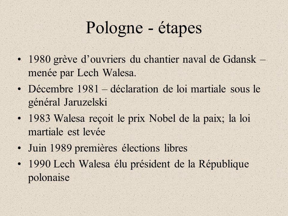 Pologne - étapes 1980 grève douvriers du chantier naval de Gdansk – menée par Lech Walesa. Décembre 1981 – déclaration de loi martiale sous le général