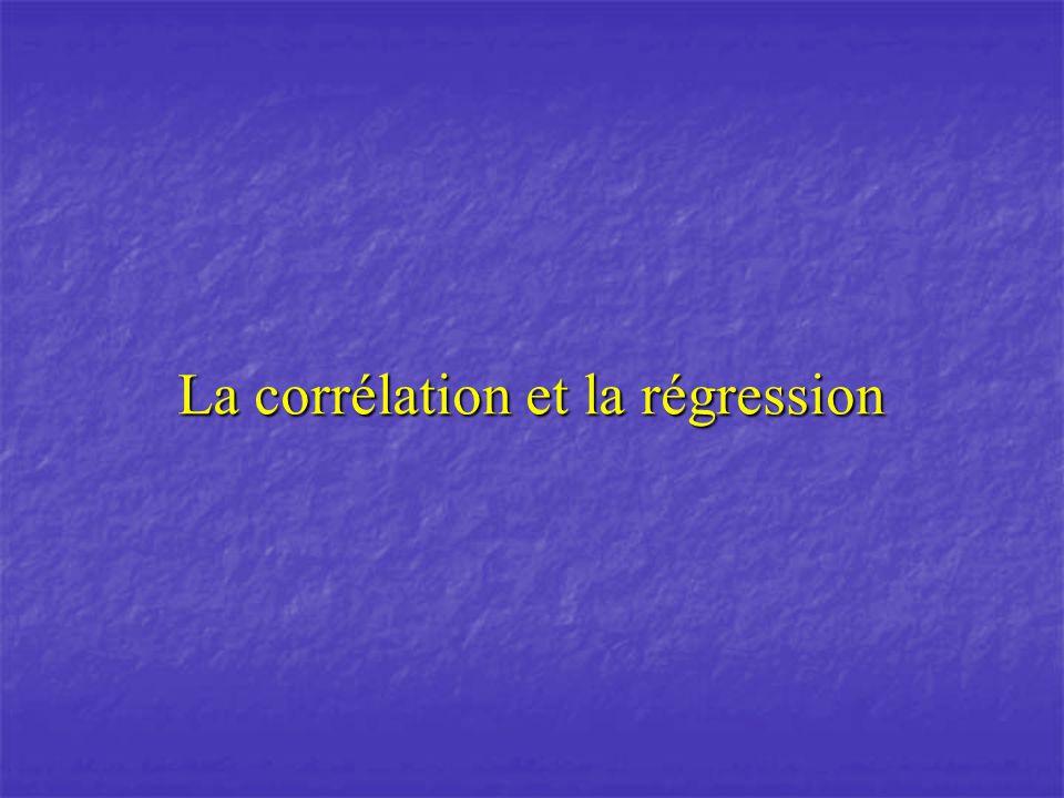 La corrélation et la régression