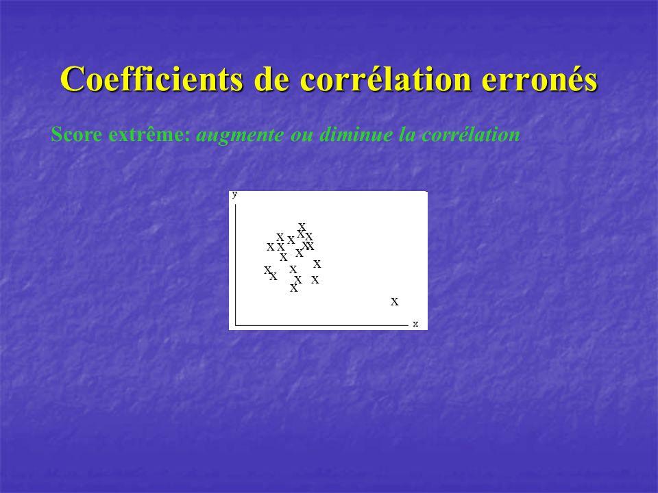 Coefficients de corrélation erronés Score extrême: augmente ou diminue la corrélation x x x x x x x x x x x xx x x x x x x