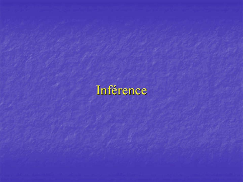 Inférence