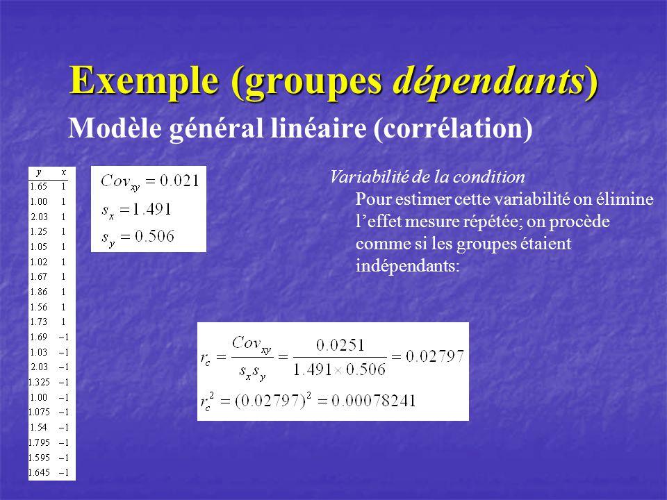 Exemple (groupes dépendants) Modèle général linéaire (corrélation) Variabilité de la condition Pour estimer cette variabilité on élimine leffet mesure