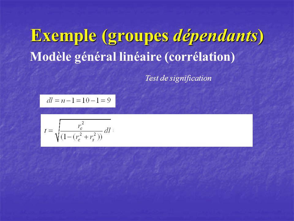 Exemple (groupes dépendants) Modèle général linéaire (corrélation) Test de signification
