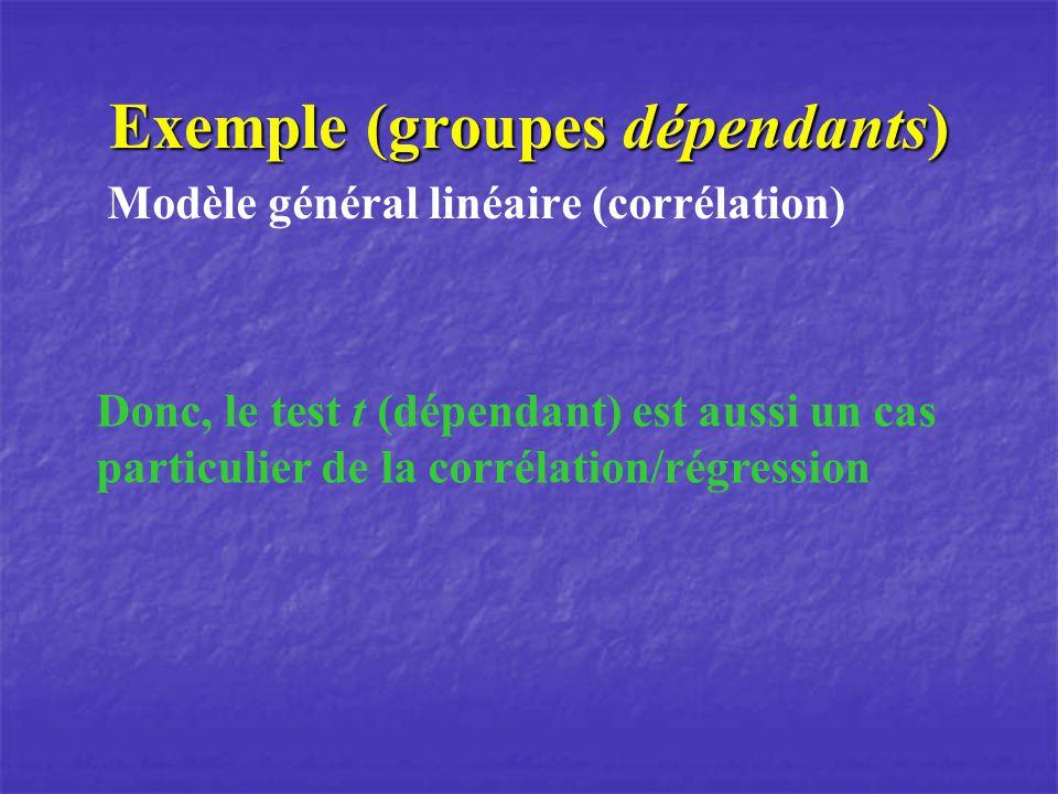 Exemple (groupes dépendants) Modèle général linéaire (corrélation) Donc, le test t (dépendant) est aussi un cas particulier de la corrélation/régressi
