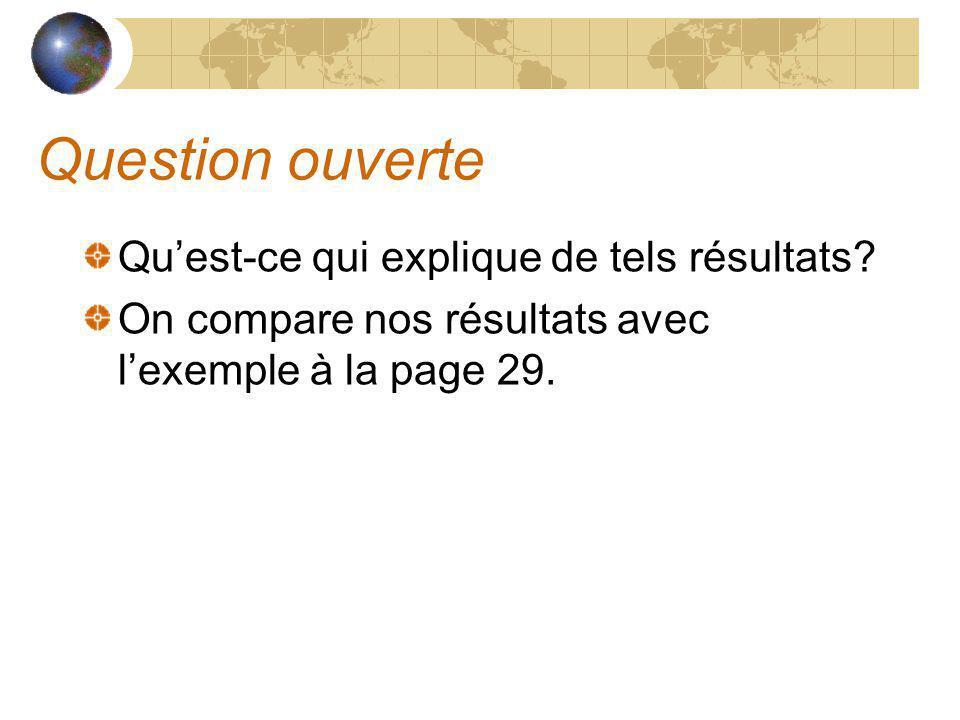 Question ouverte Quest-ce qui explique de tels résultats? On compare nos résultats avec lexemple à la page 29.