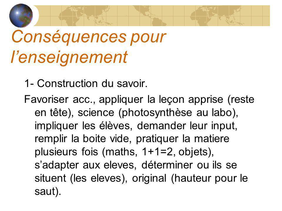Conséquences pour lenseignement 1- Construction du savoir. Favoriser acc., appliquer la leçon apprise (reste en tête), science (photosynthèse au labo)